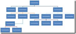 Functionalitytree_thumb3